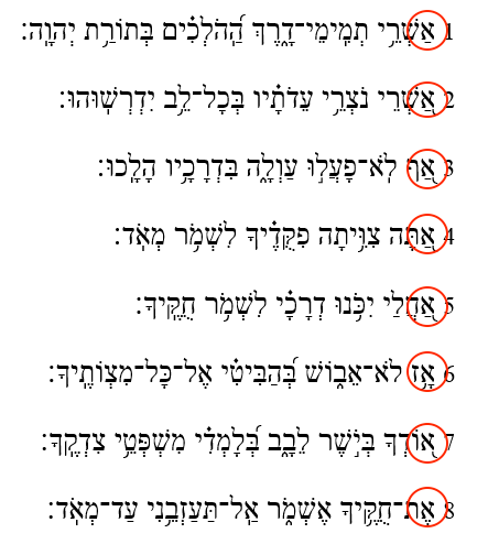Alphabet in Hebrew of Psalm 119