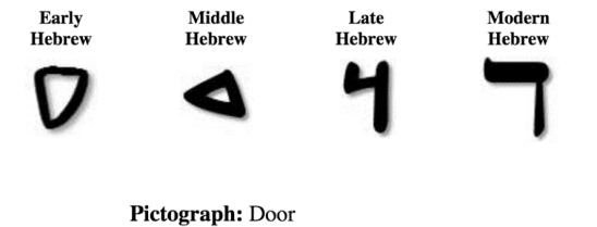DALETH.Hebrew-letter-pictograph-door