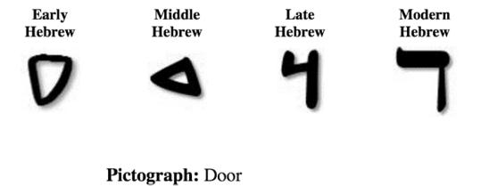 DALETH.Hebrew-letter-pictograph-door
