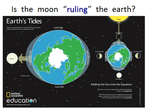 Moon-rules-Earth.PPT-gravitational-tides